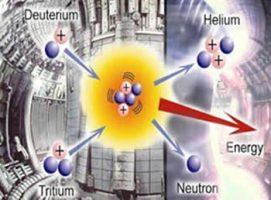 همجوشی هسته ای