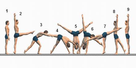 Photo of حرکت ژیمناستیک در جدول