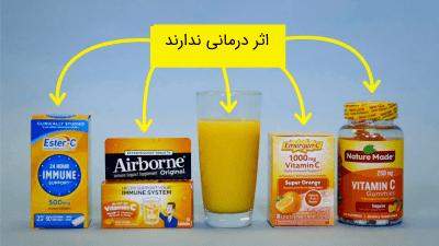 ویتامین C چیست؟ | تحقیقستان