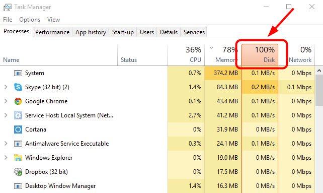 حل مشکل 100% Disk Usage در ویندوز 10