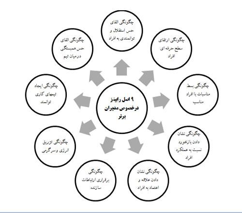 9 اصل رابینز