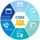جزوه مدیریت ارتباط با مشتری – CRM